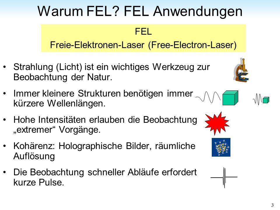 Warum FEL FEL Anwendungen