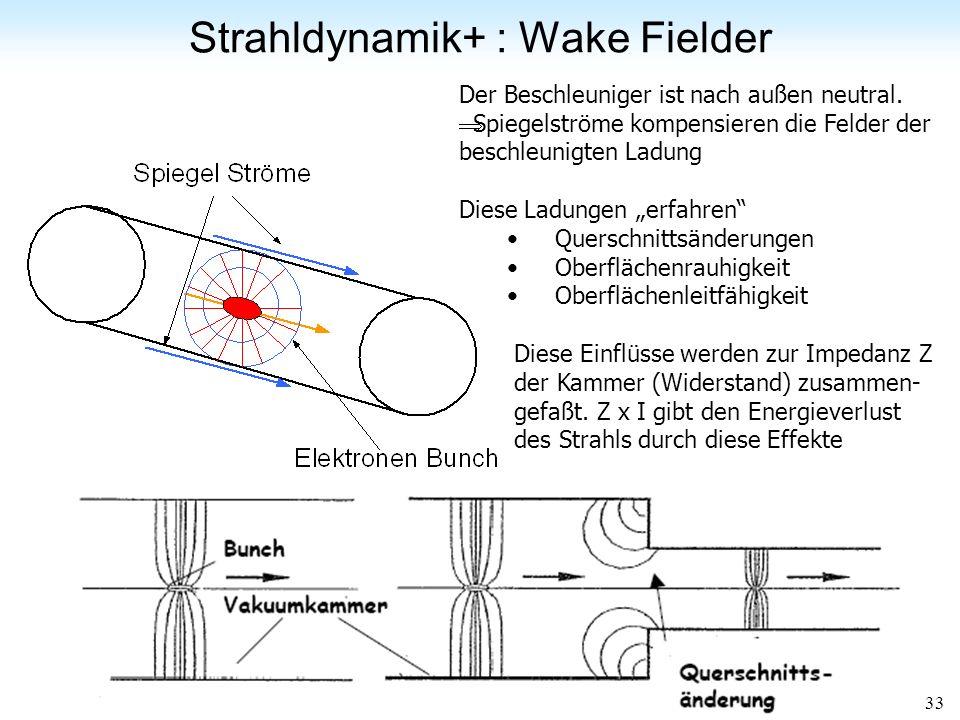 Strahldynamik+ : Wake Fielder