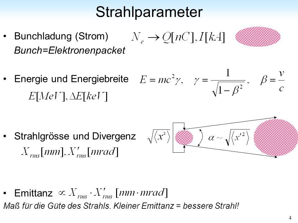 Strahlparameter Bunchladung (Strom) Bunch=Elektronenpacket