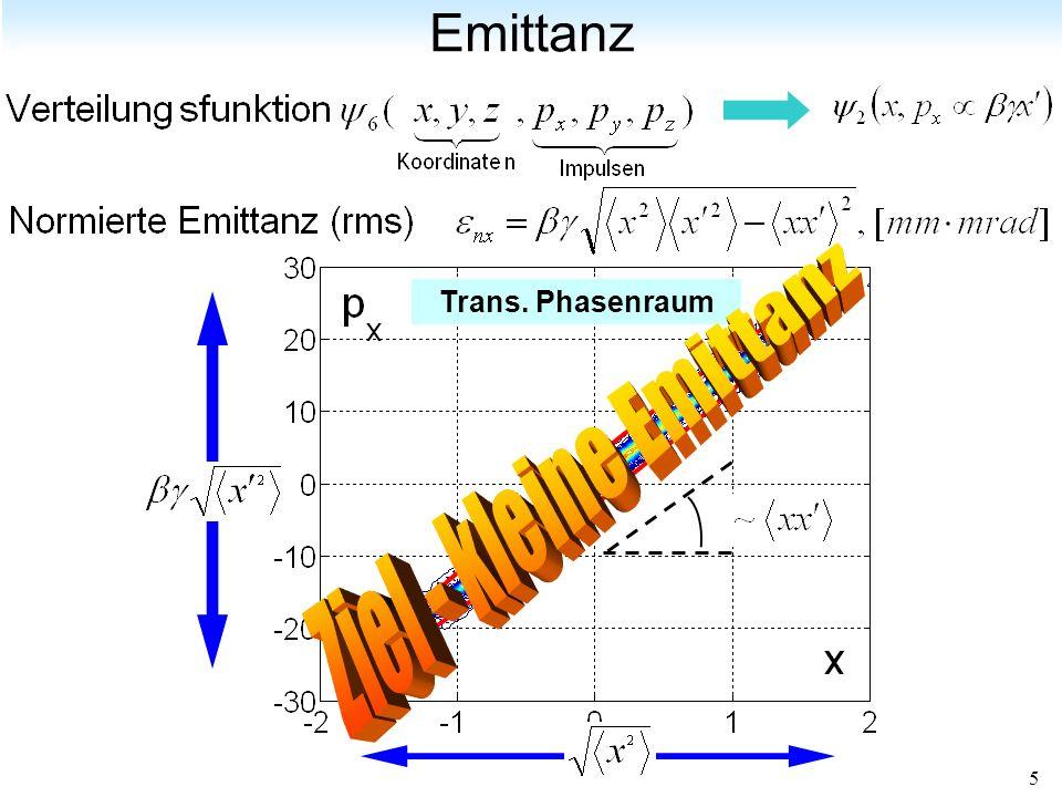 Emittanz Trans. Phasenraum Ziel - kleine Emittanz