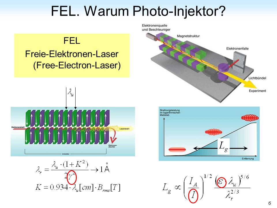 FEL. Warum Photo-Injektor