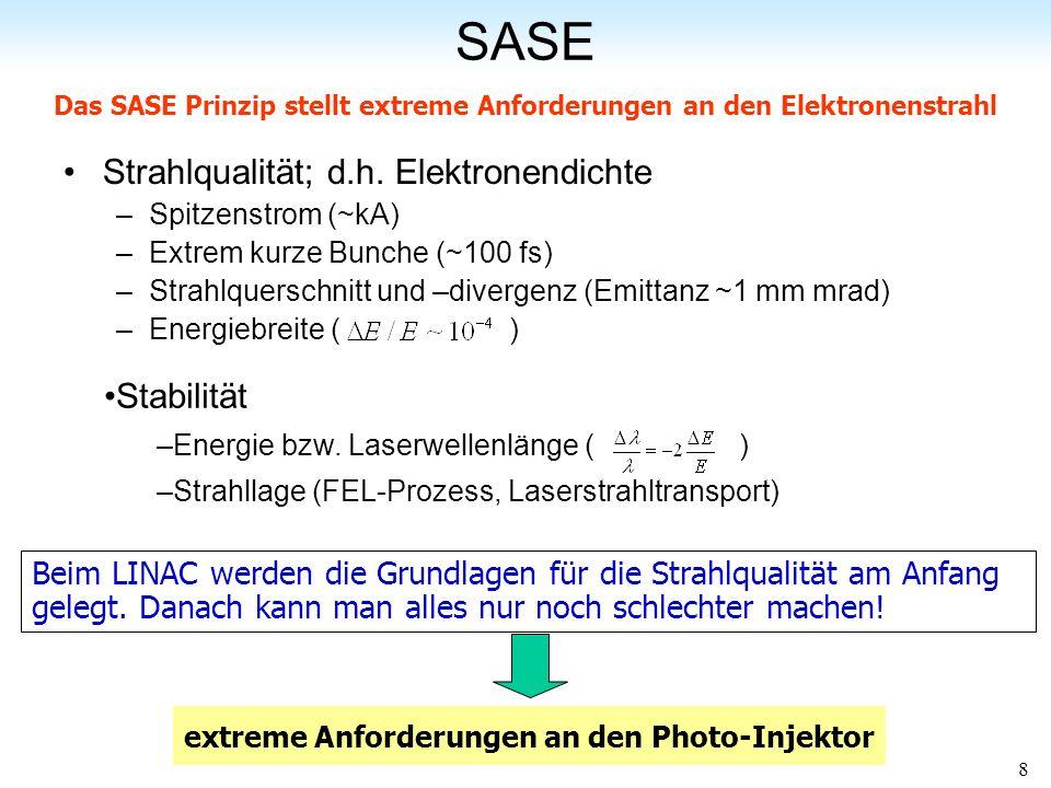 SASE Strahlqualität; d.h. Elektronendichte Stabilität
