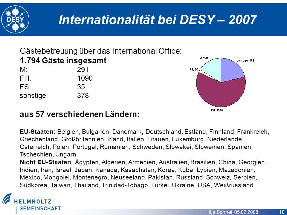 Internationalität bei DESY – 2007