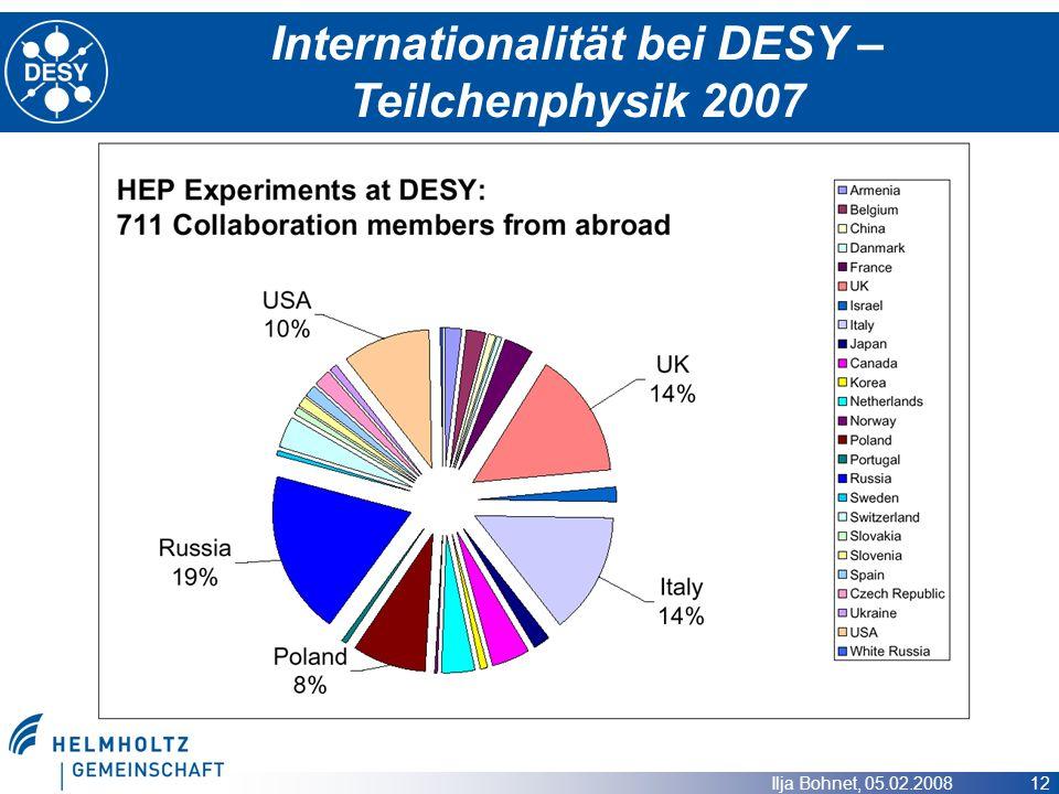 Internationalität bei DESY – Teilchenphysik 2007