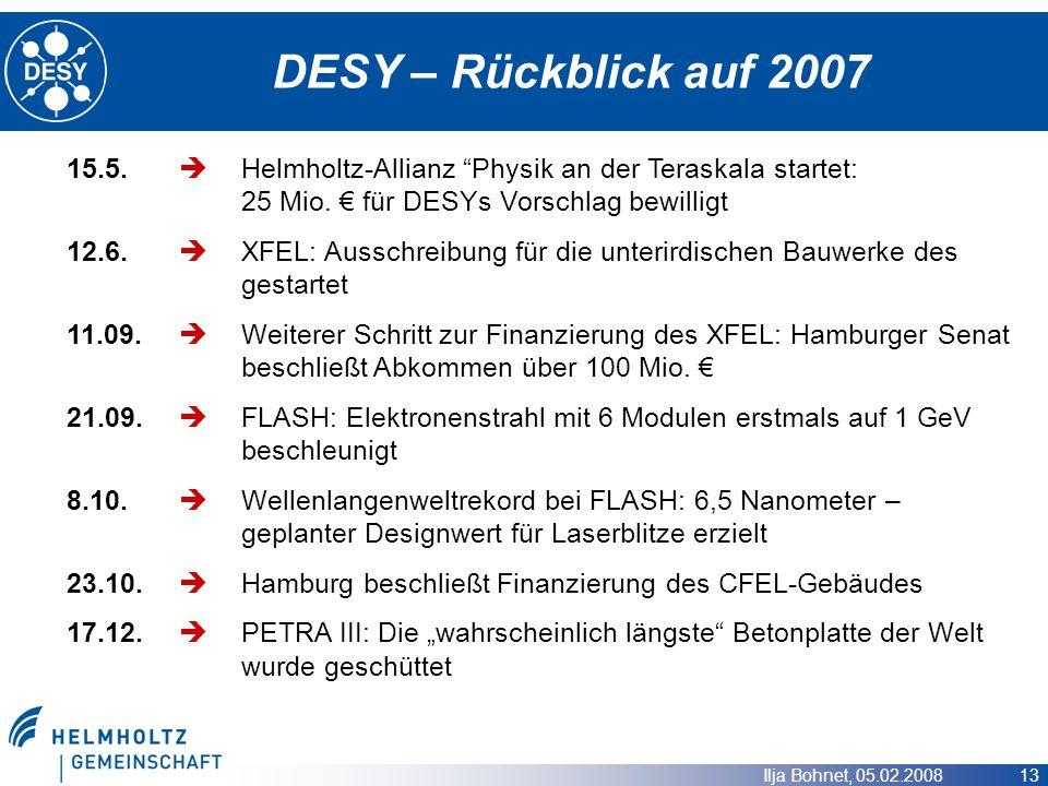DESY – Rückblick auf 2007 15.5. 12.6. 11.09. 21.09. 8.10. 23.10. 17.12.