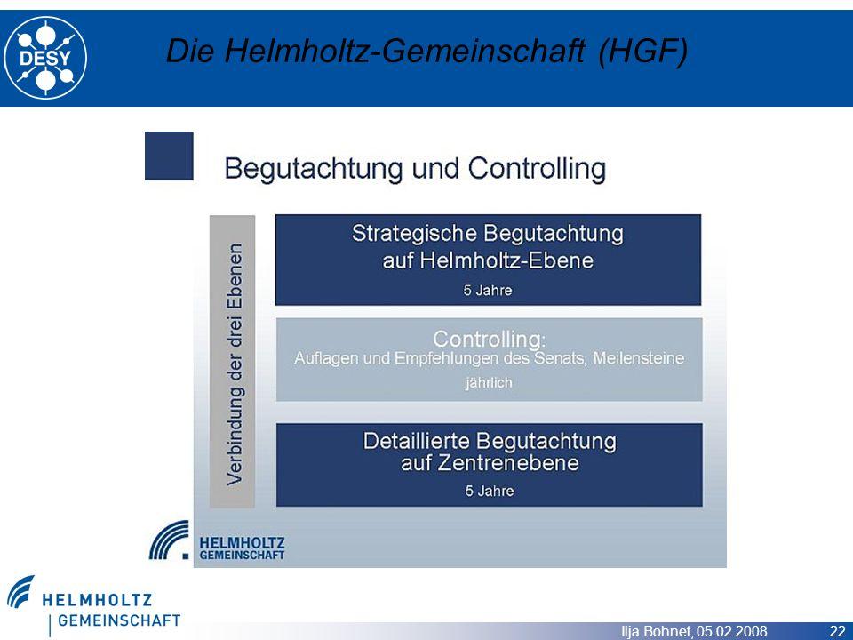 Die Helmholtz-Gemeinschaft (HGF)