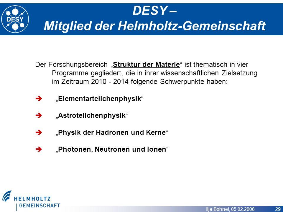DESY – Mitglied der Helmholtz-Gemeinschaft