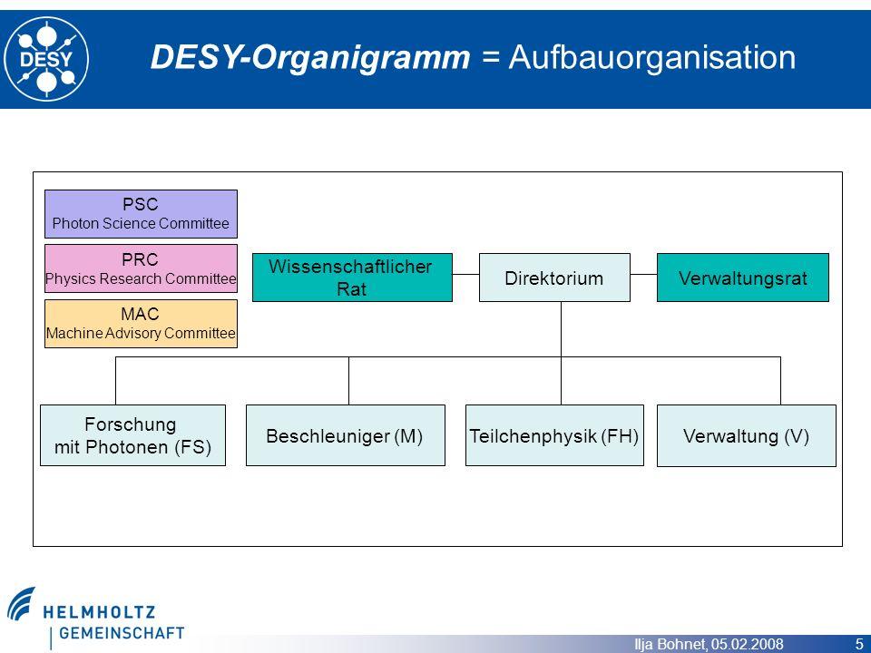 DESY-Organigramm = Aufbauorganisation
