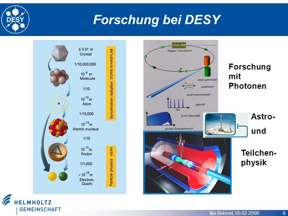 Forschung bei DESY Forschung mit Photonen Astro- und Teilchen- physik