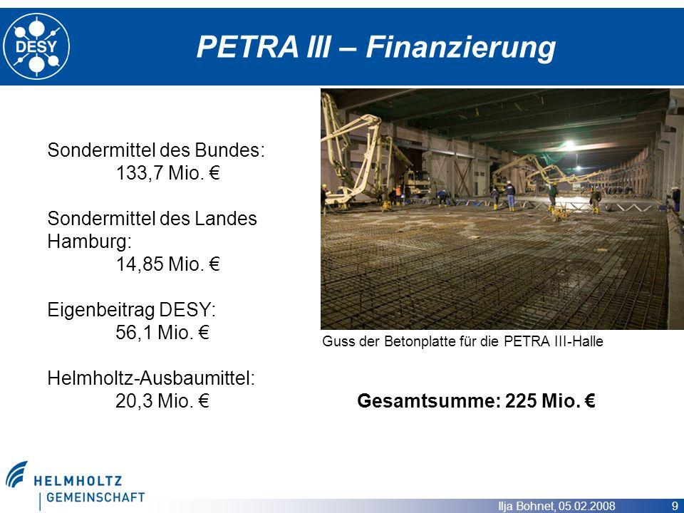 PETRA III – Finanzierung