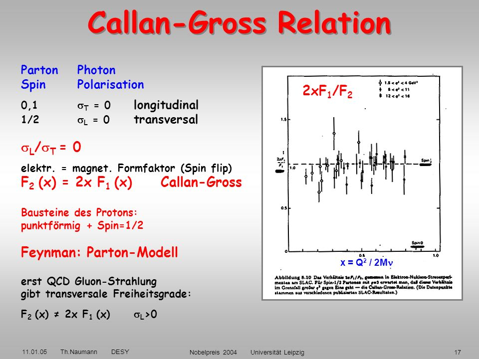 Callan-Gross Relation