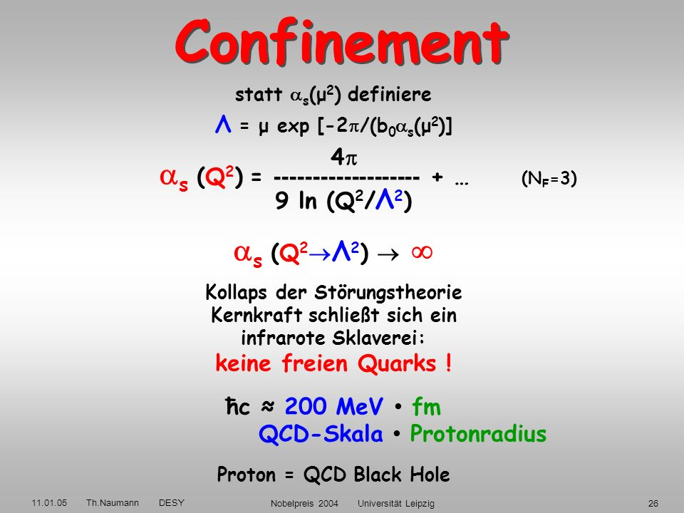 Confinement as (Q2) = ------------------- + … (NF=3) as (Q2Λ2)  