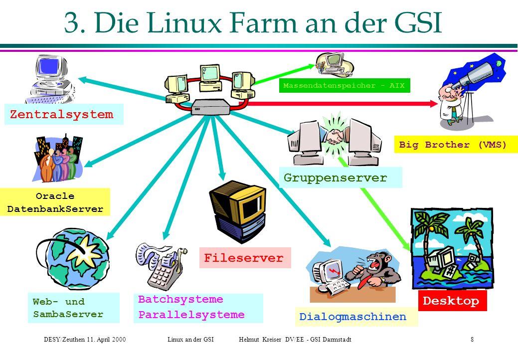 3. Die Linux Farm an der GSI