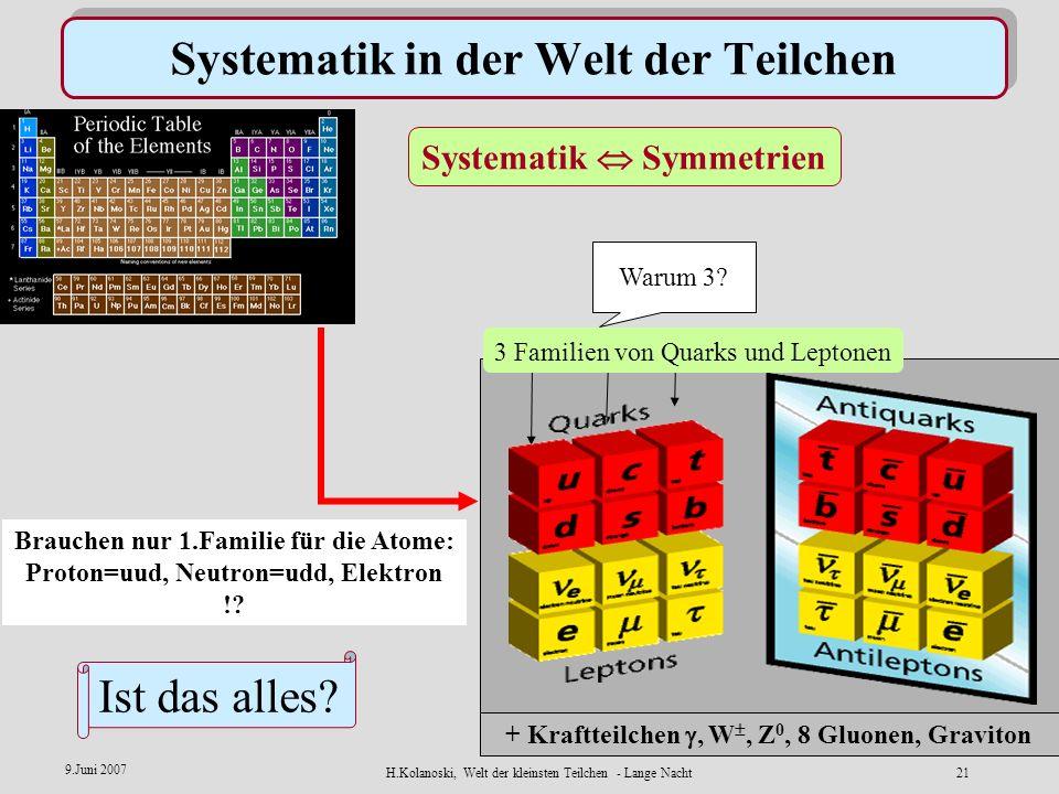 Systematik in der Welt der Teilchen