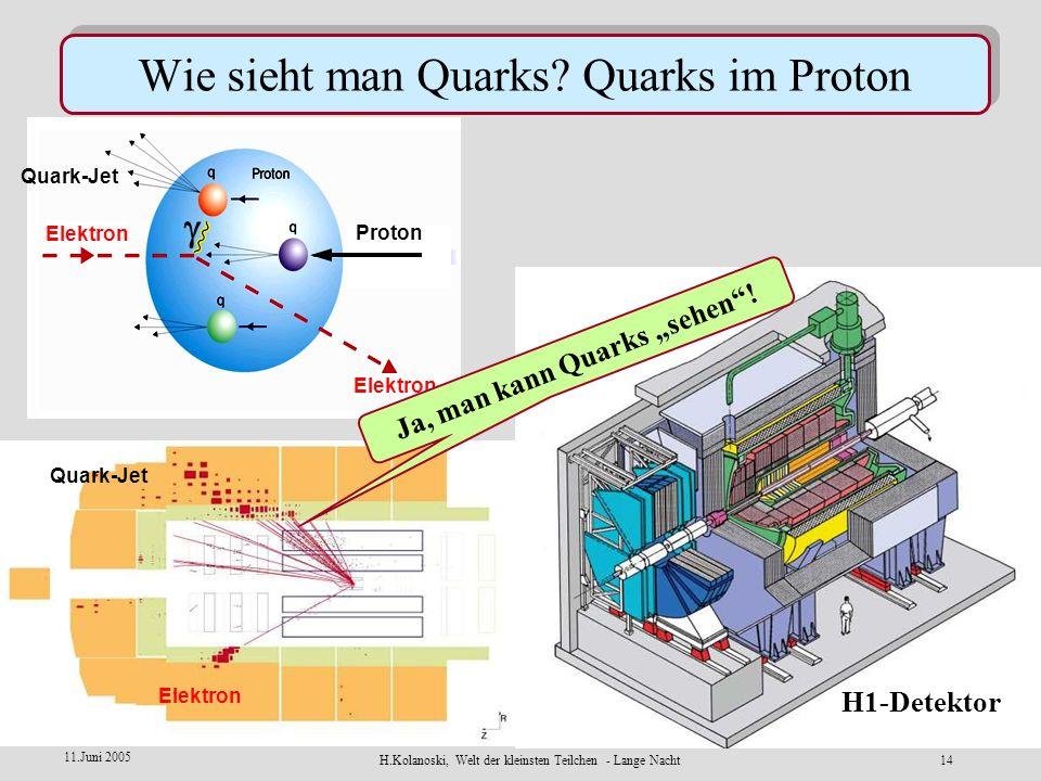 Wie sieht man Quarks Quarks im Proton