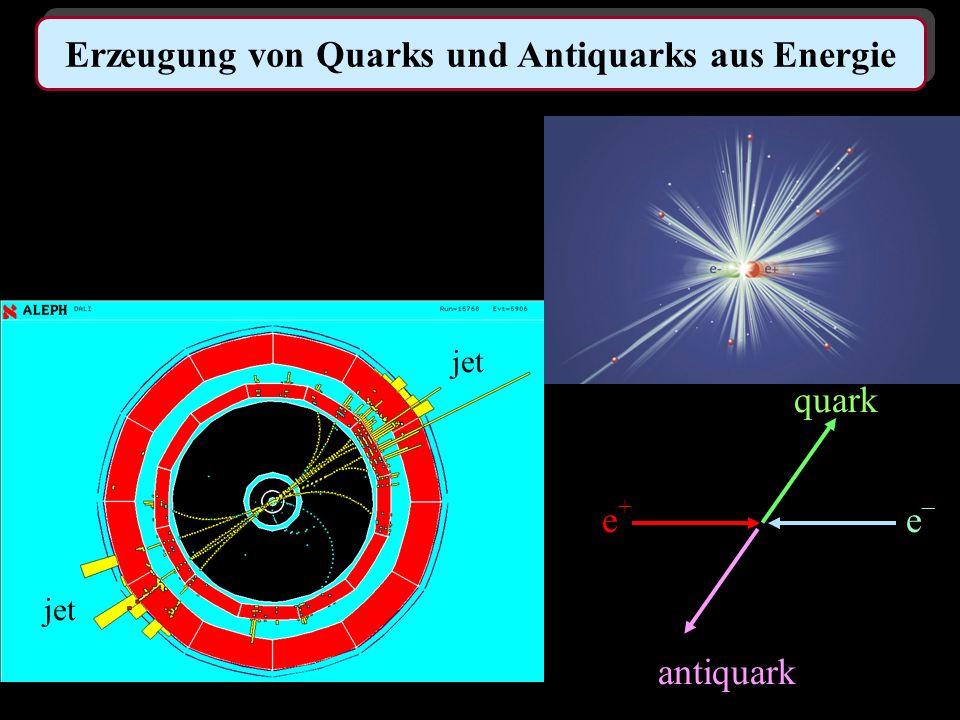 Erzeugung von Quarks und Antiquarks aus Energie