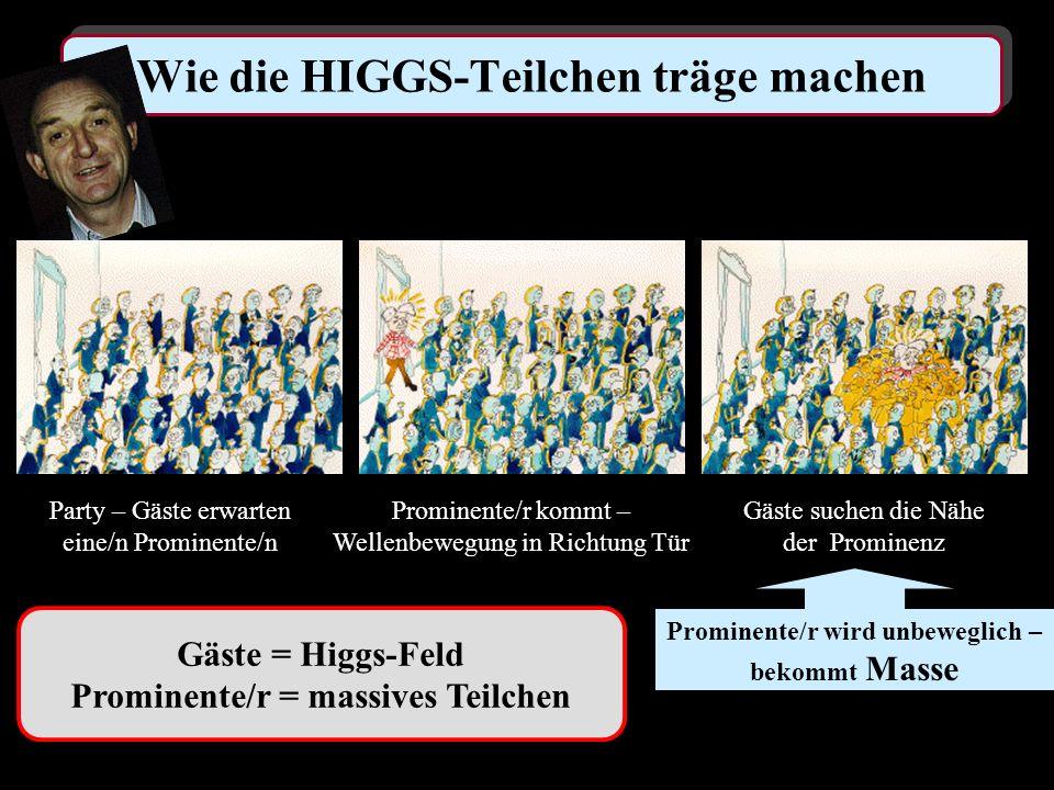 Wie die HIGGS-Teilchen träge machen