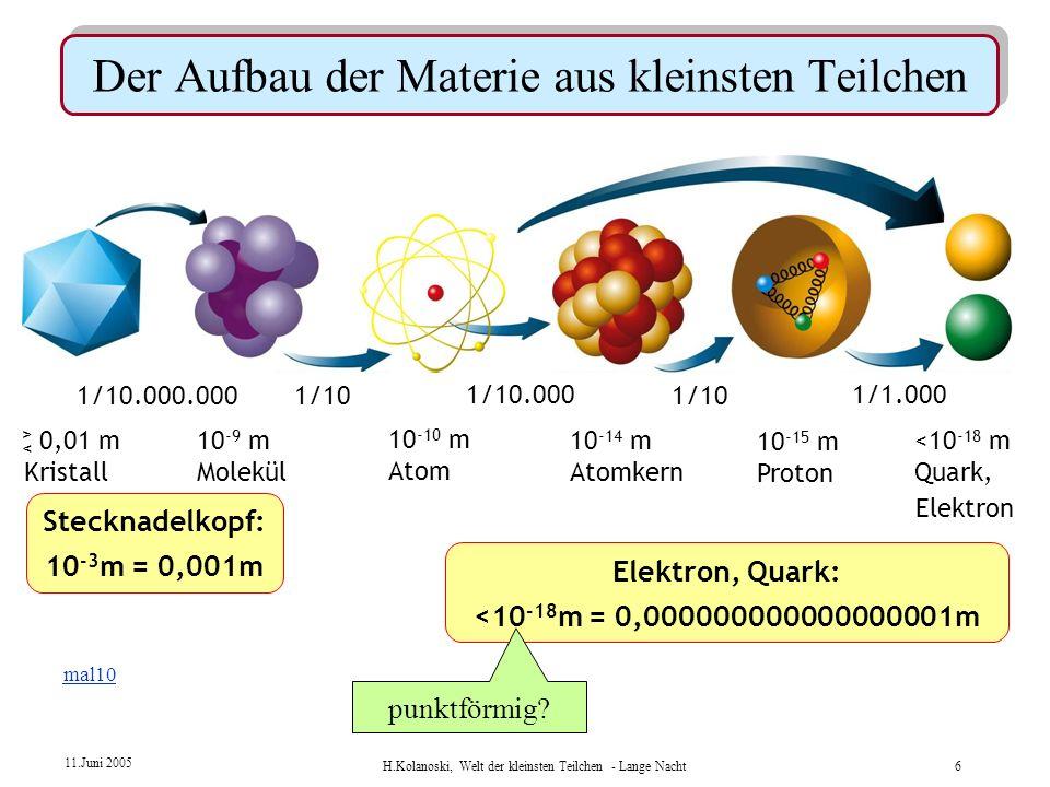Der Aufbau der Materie aus kleinsten Teilchen