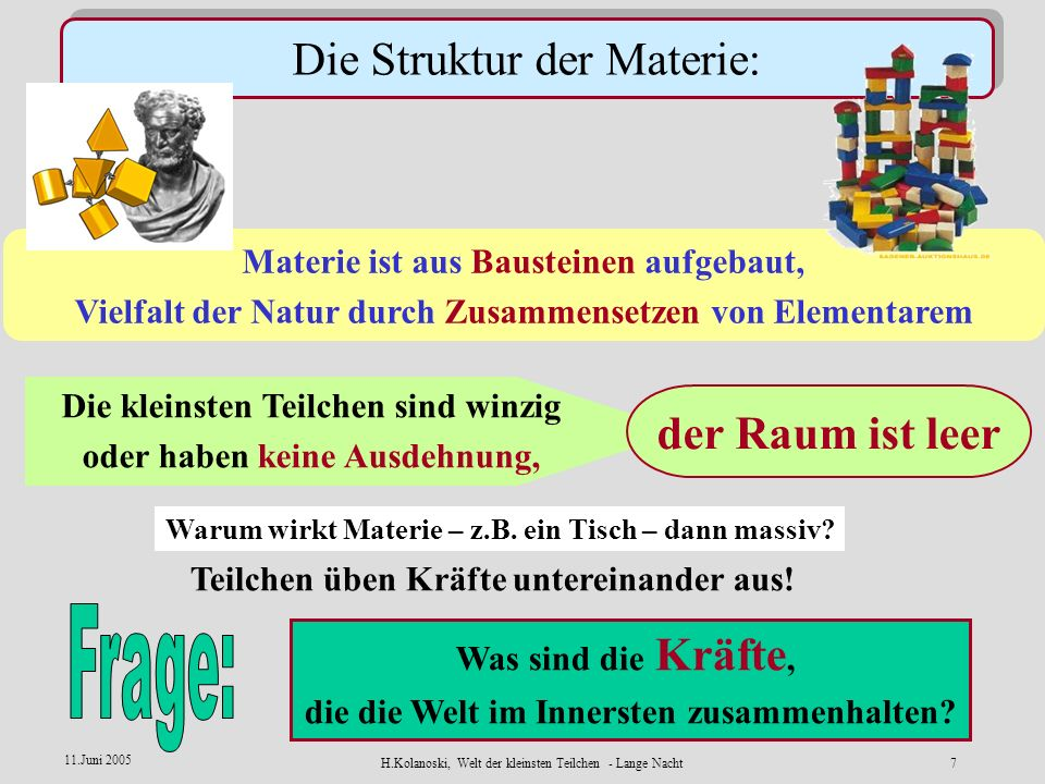 Die Struktur der Materie: