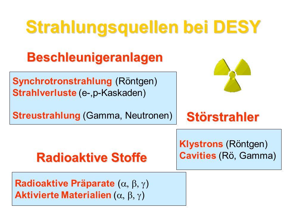 Strahlungsquellen bei DESY