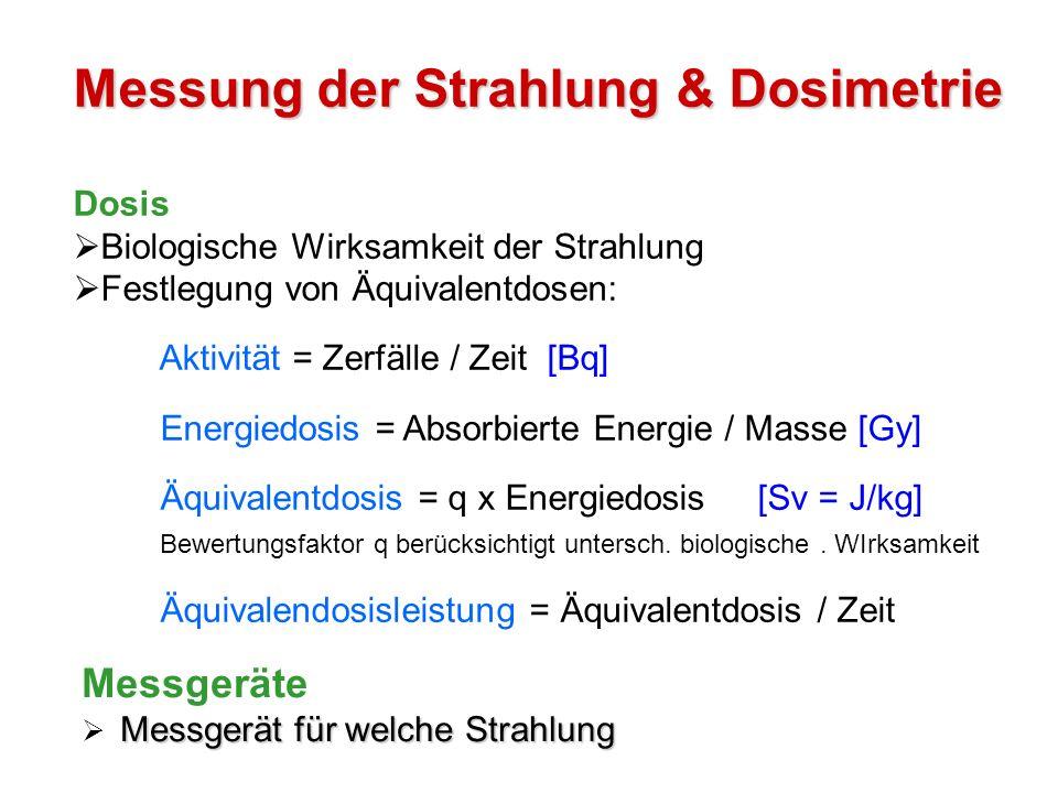 Messung der Strahlung & Dosimetrie