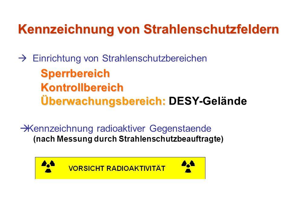 Kennzeichnung von Strahlenschutzfeldern