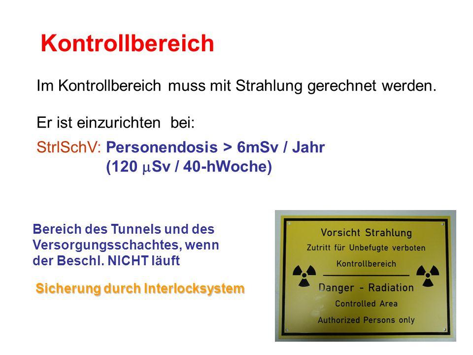 Kontrollbereich Im Kontrollbereich muss mit Strahlung gerechnet werden. Er ist einzurichten bei: StrlSchV: Personendosis > 6mSv / Jahr.