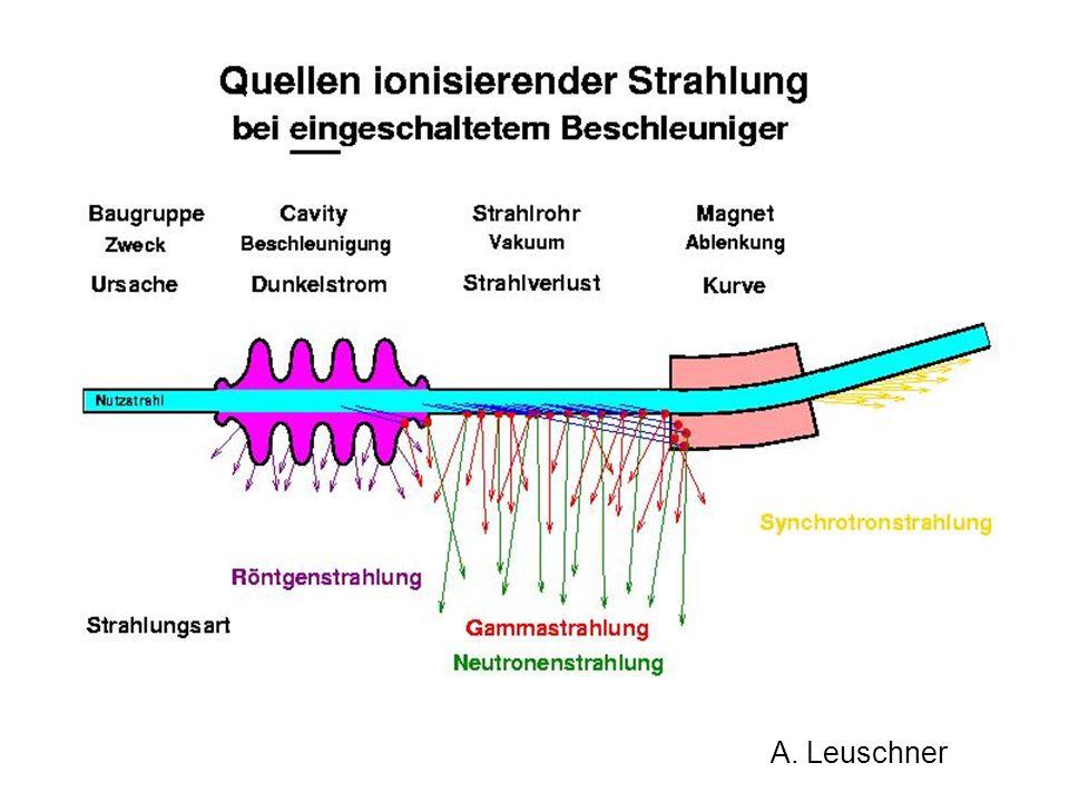 A. Leuschner