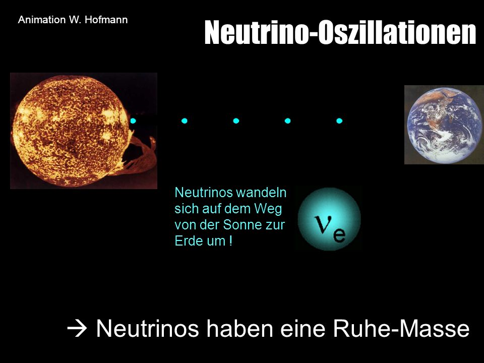Neutrino-Oszillationen