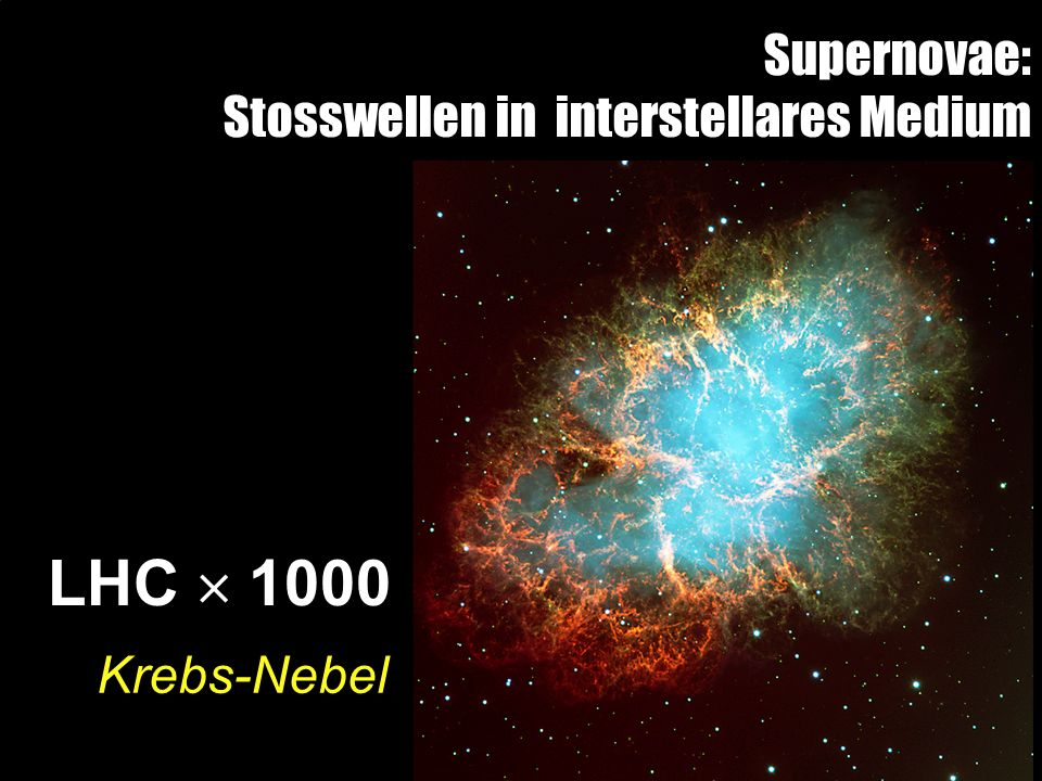 LHC  1000 Supernovae: Stosswellen in interstellares Medium