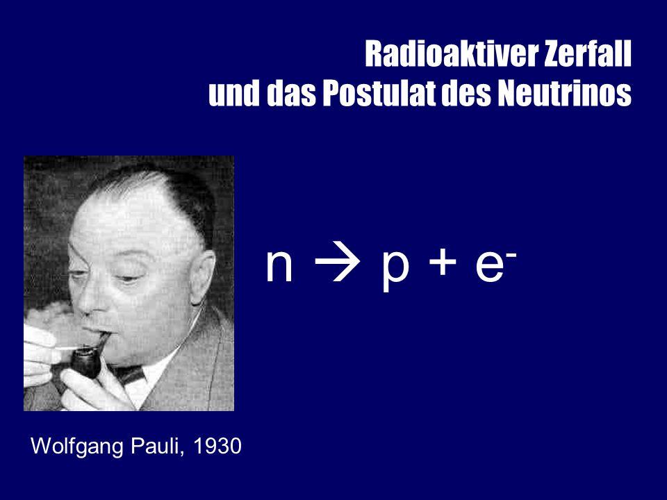 n  p + e- Das Postulat des Neutrinos: Pauli, 1930