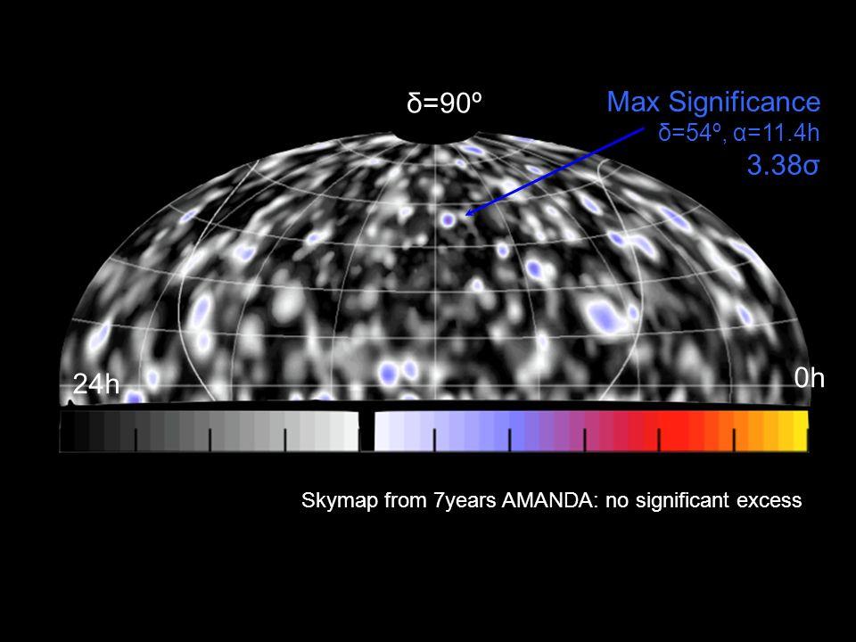 Max Significance δ=54º, α=11.4h 3.38σ