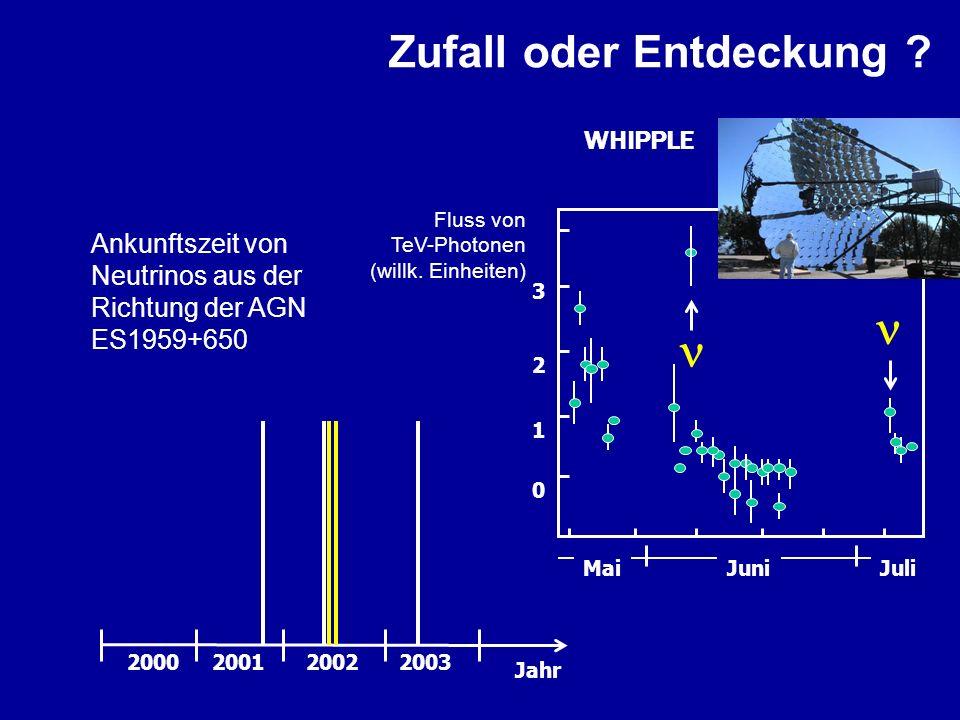   Zufall oder Entdeckung WHIPPLE