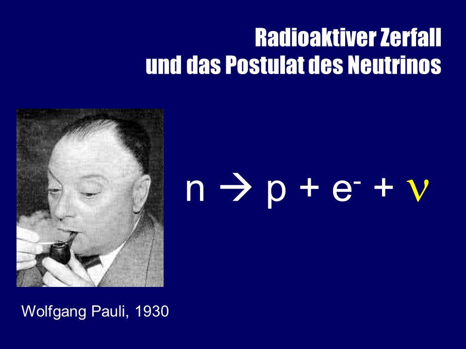 n  p + e- +  Das Postulat des Neutrinos: Pauli, 1930