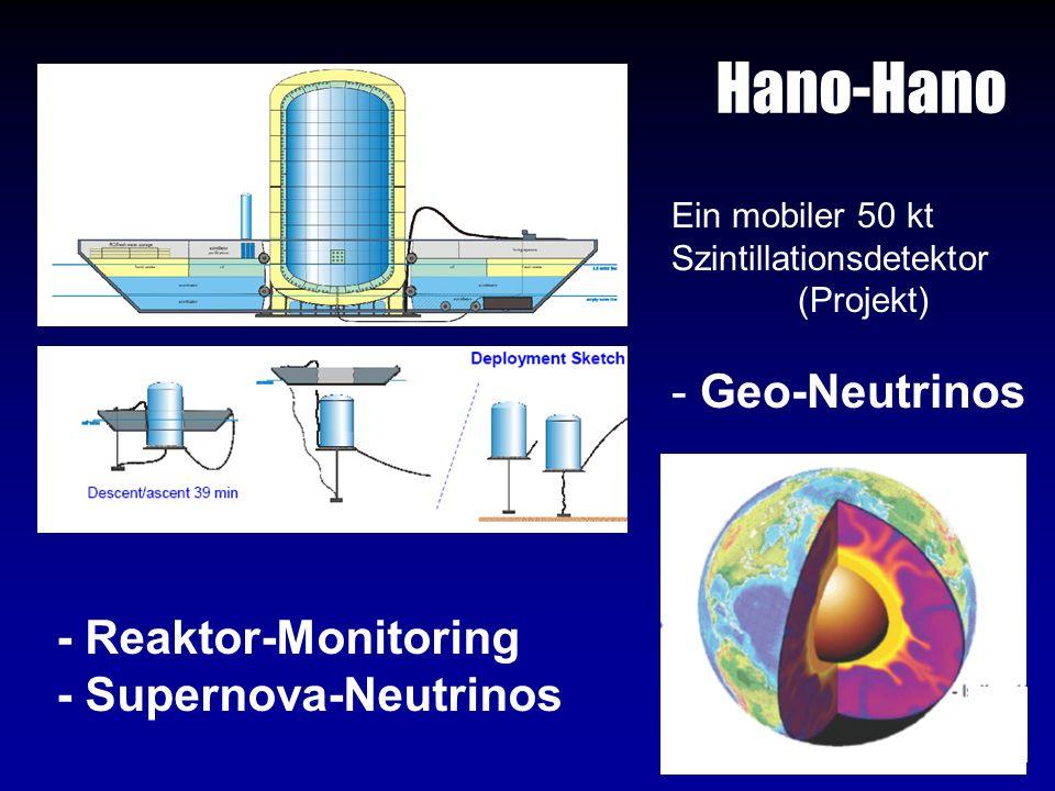 Hano-Hano Geo-Neutrinos - Reaktor-Monitoring - Supernova-Neutrinos