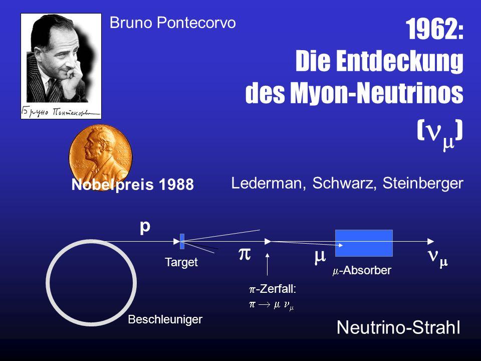 1962: Die Entdeckung des Myon-Neutrinos ()    p Neutrino-Strahl