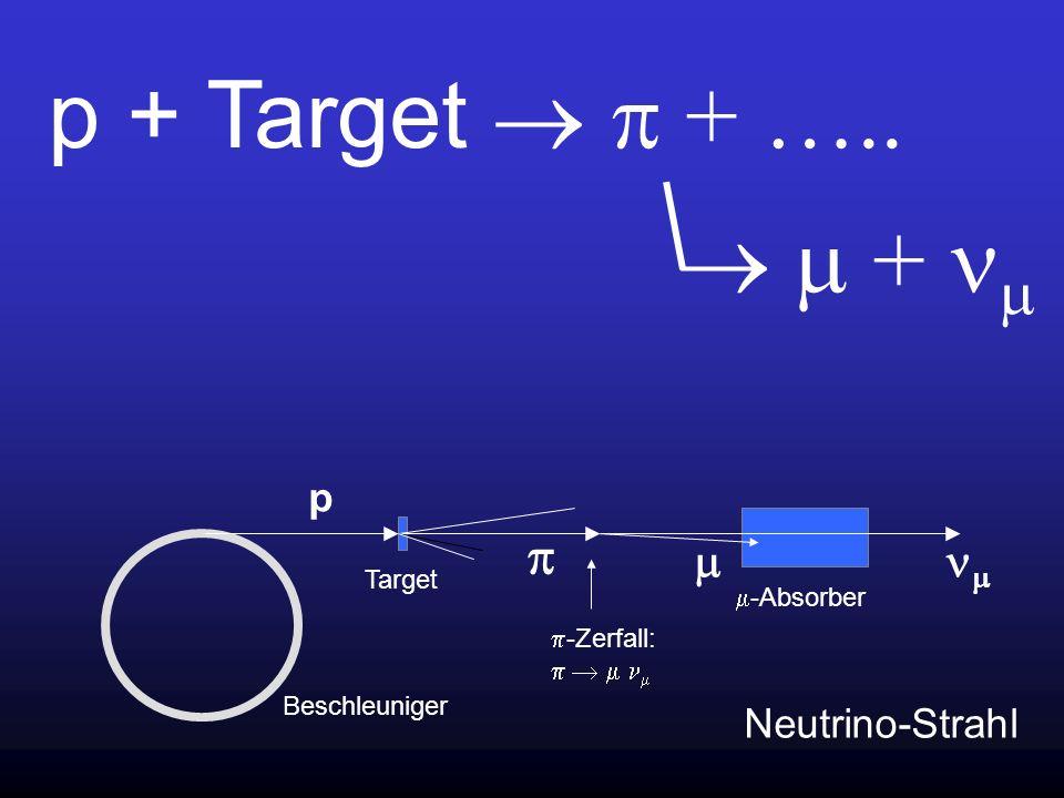   +  p + Target   + …..    p Neutrino-Strahl Target