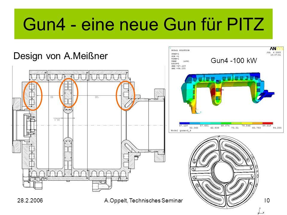 Gun4 - eine neue Gun für PITZ