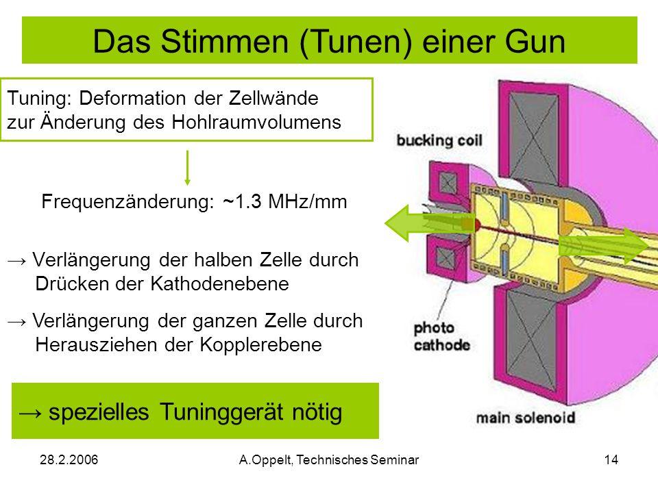 → Verlängerung der halben Zelle durch Drücken der Kathodenebene