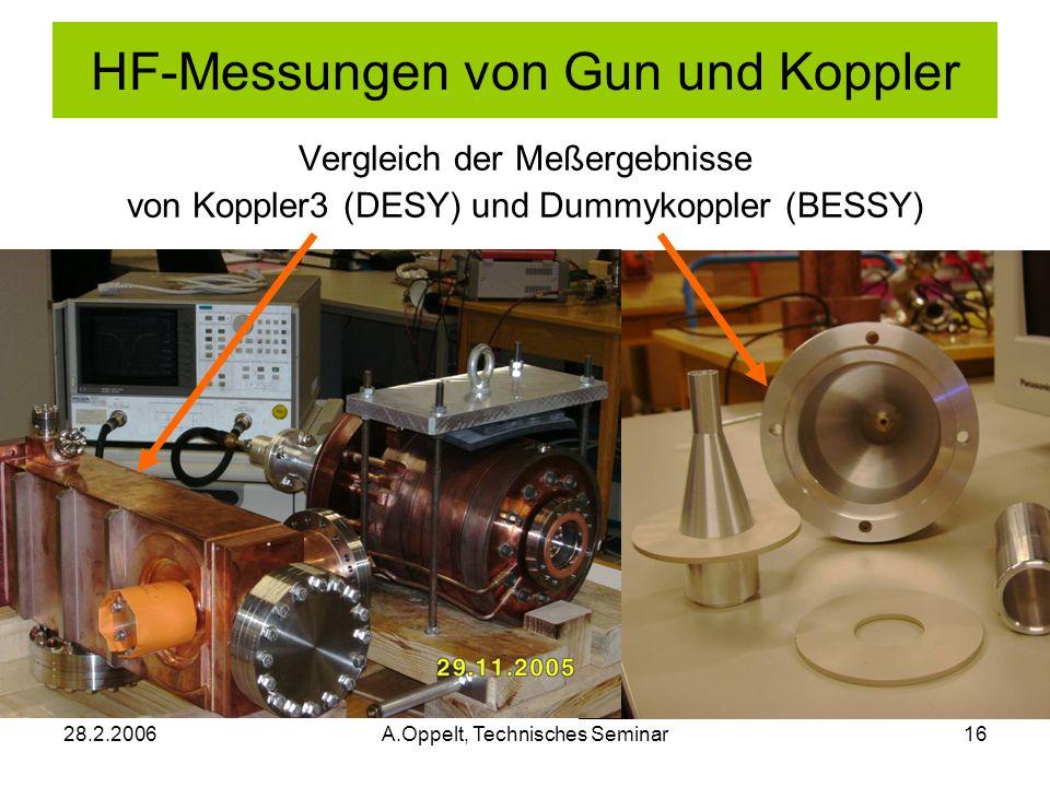 HF-Messungen von Gun und Koppler
