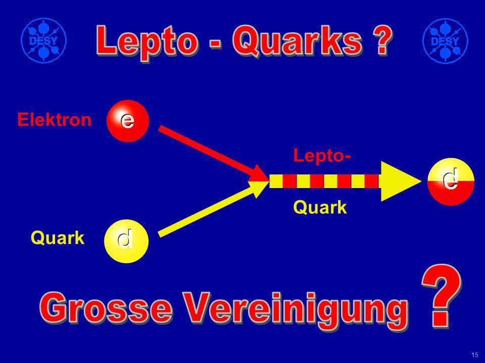 Elektron Lepto- Quark Quark Lepto - Quarks Grosse Vereinigung