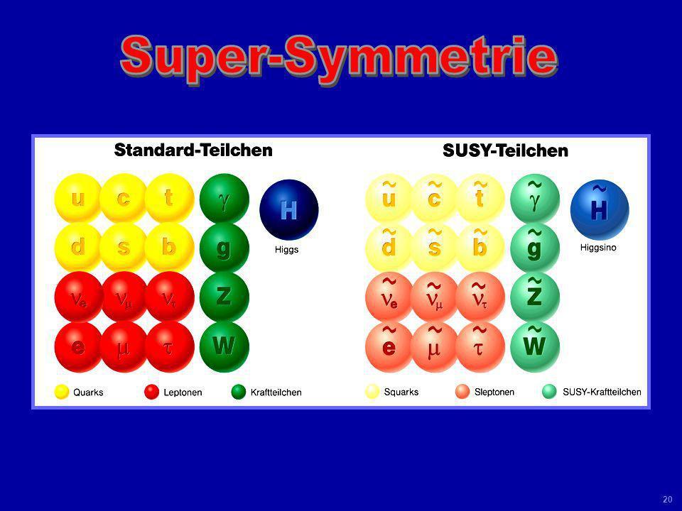 Super-Symmetrie Universität Leipzig Kolloquium 8 Juni 04