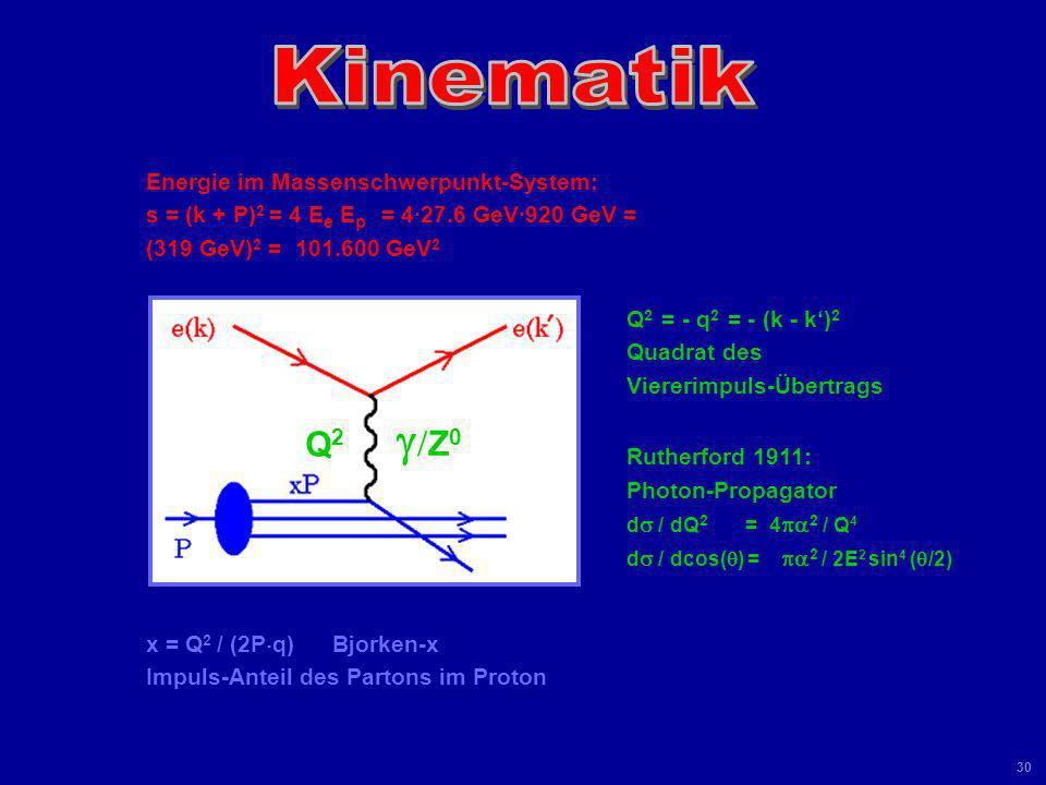 g/Z0 Q2 Kinematik Energie im Massenschwerpunkt-System: