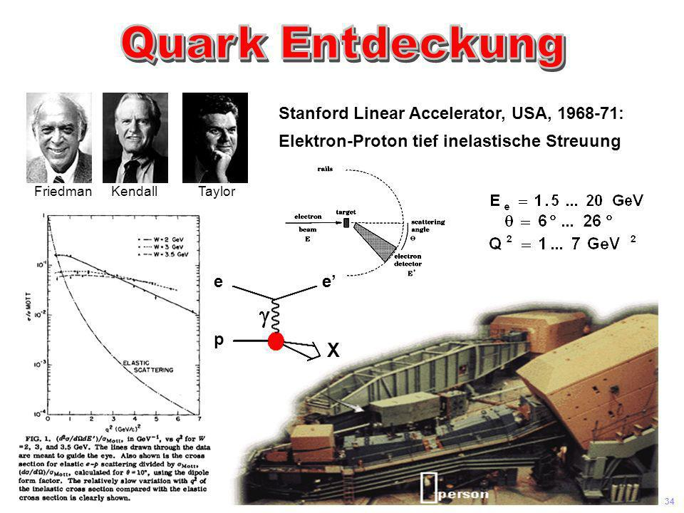 X Quark Entdeckung Stanford Linear Accelerator, USA, 1968-71: