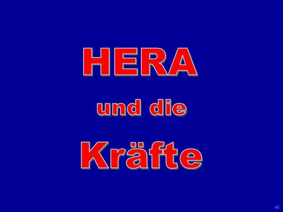 HERA und die Kräfte Universität Leipzig Kolloquium 8 Juni 04