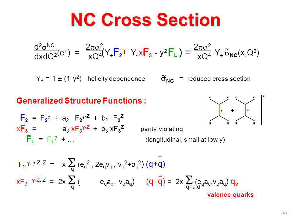 NC Cross Section _ d2sNC 2pa2 2pa2 ~ dxdQ2 xQ4 xQ4