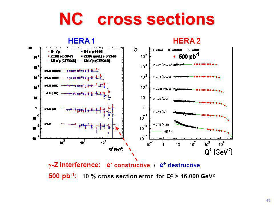 NC cross sections HERA 1 HERA 2