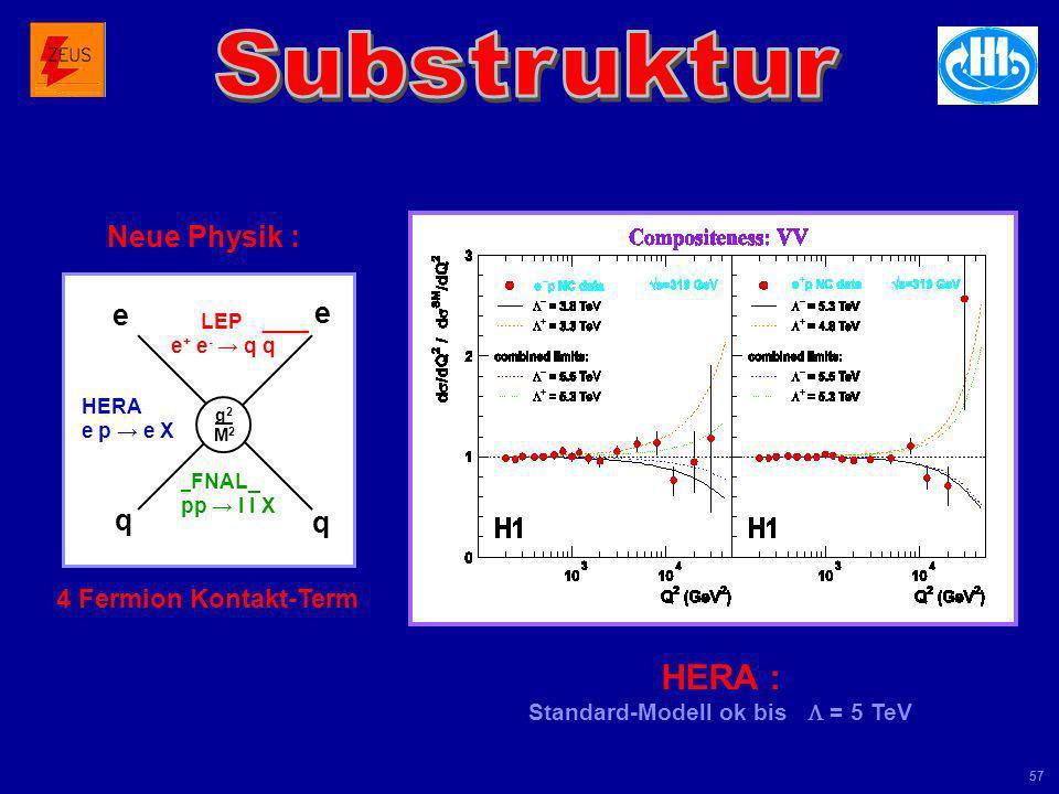 Standard-Modell ok bis L = 5 TeV