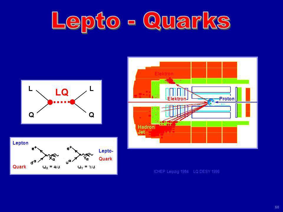 LQ Lepto - Quarks L Q Elektron Proton Hadron Jet Lepton Lepto- Quark