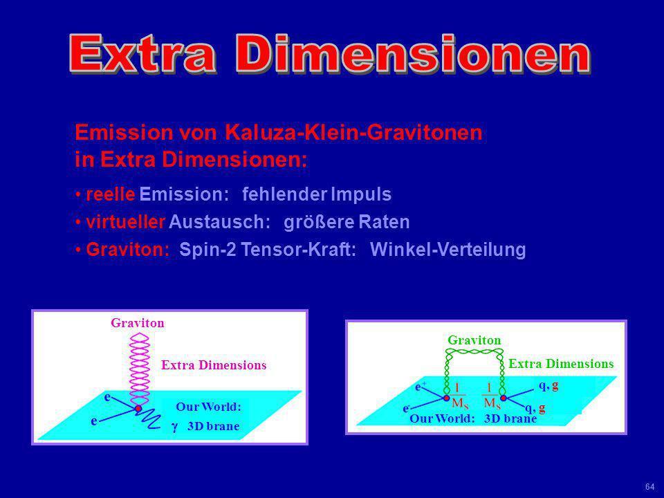 G Emission von Kaluza-Klein-Gravitonen in Extra Dimensionen: g